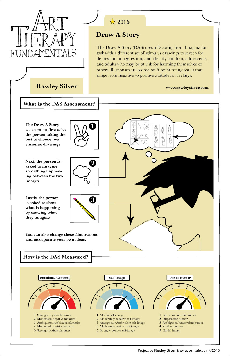 Draw A Story Assessment w/Rawley Silver