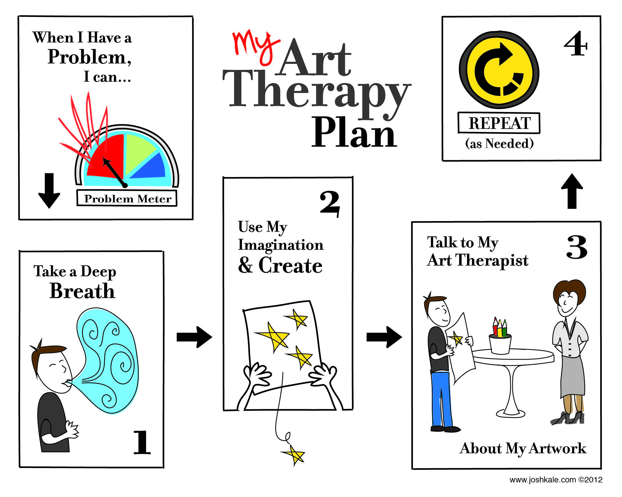 Plan for Art Therapy